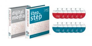 The Complete Renovation System