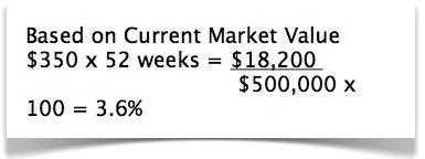 market value.001