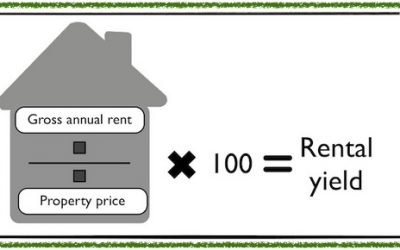 Getting your strategy right – 4. Rental Yield
